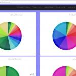 نمایش وضعیت کلیه درختان و مقایسه آماری آنها در نمودارهای مختلف