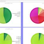 نمودار بیماری ها و آفتهای درختان و مقایسه آنها به صورت نمودارهای مختلف